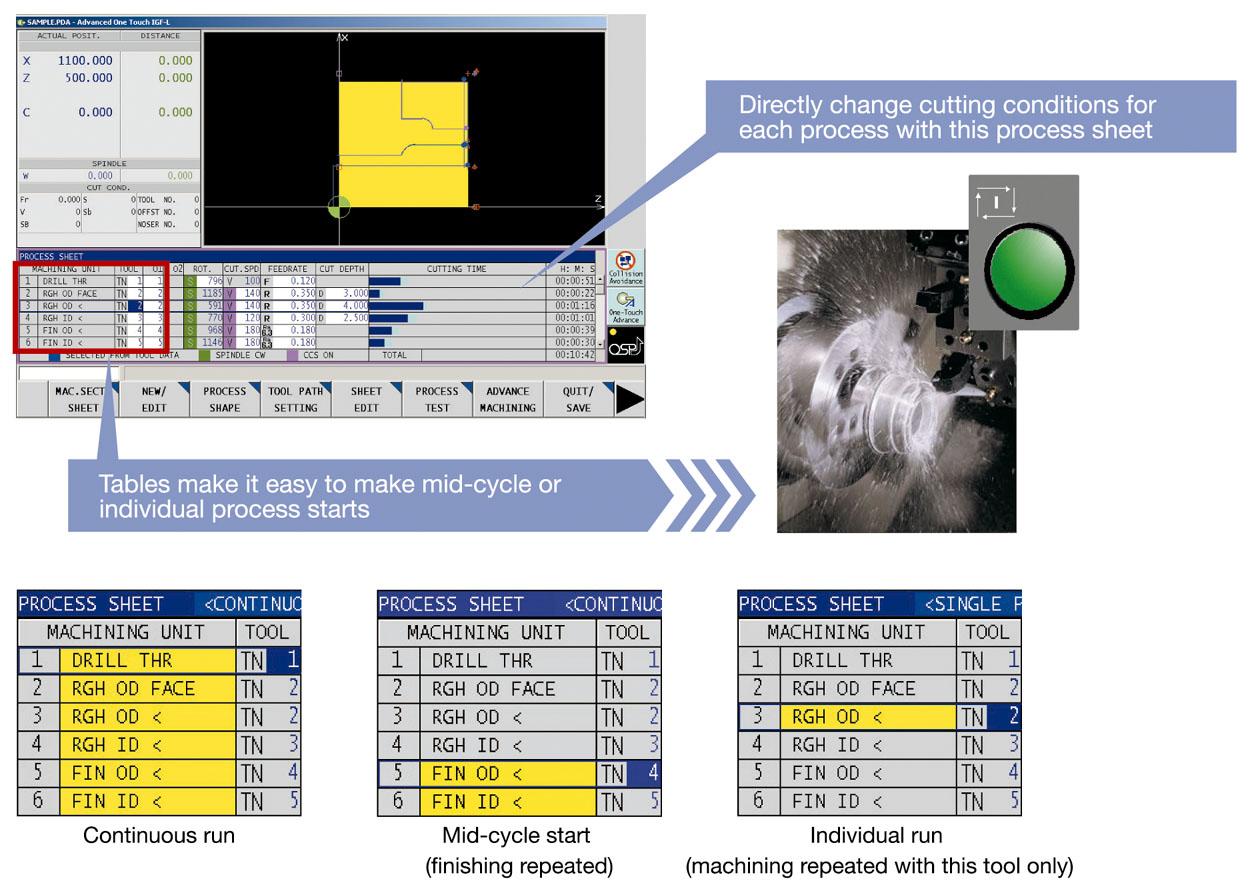 Система интерактивного программирования IGF